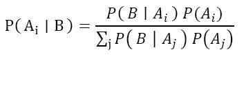 Metode-Bayesian-SAR-Spatial-Autoregressive